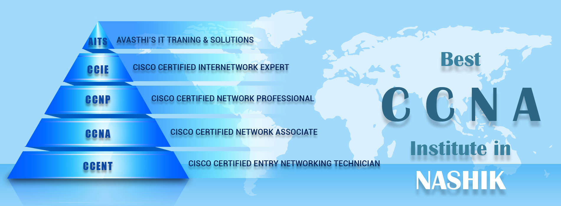 ccna training institute in nashik