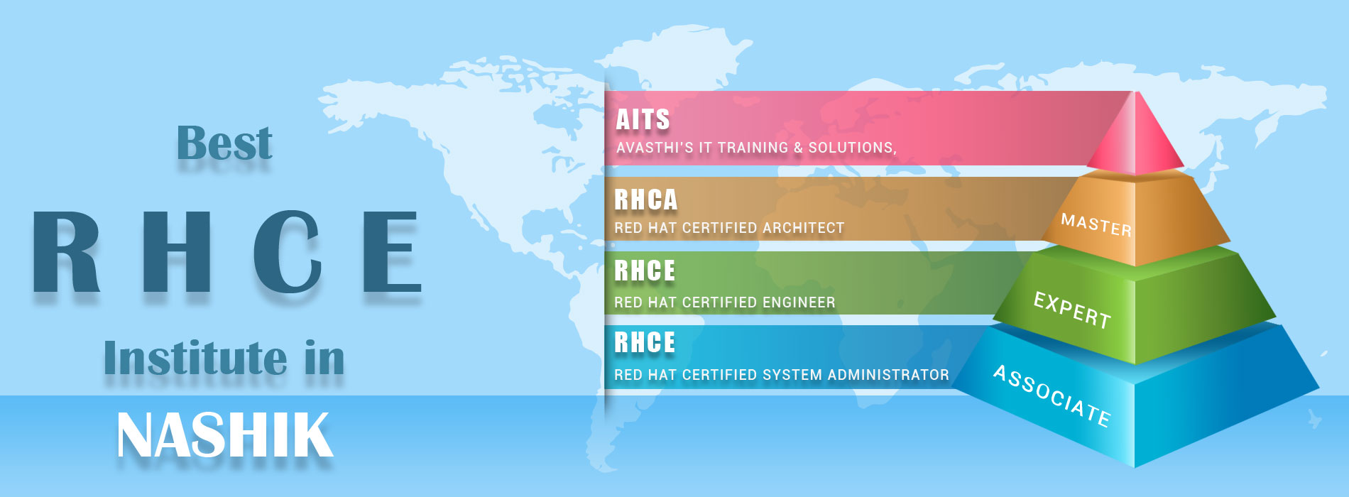 RHCE Training In Nashik